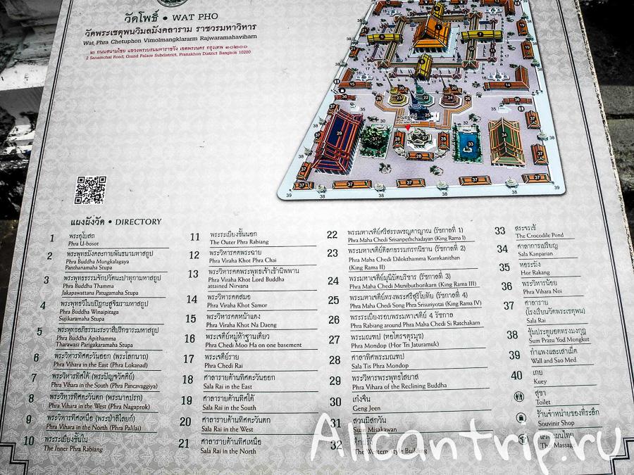 Схема объектов в храме Ват Пхо