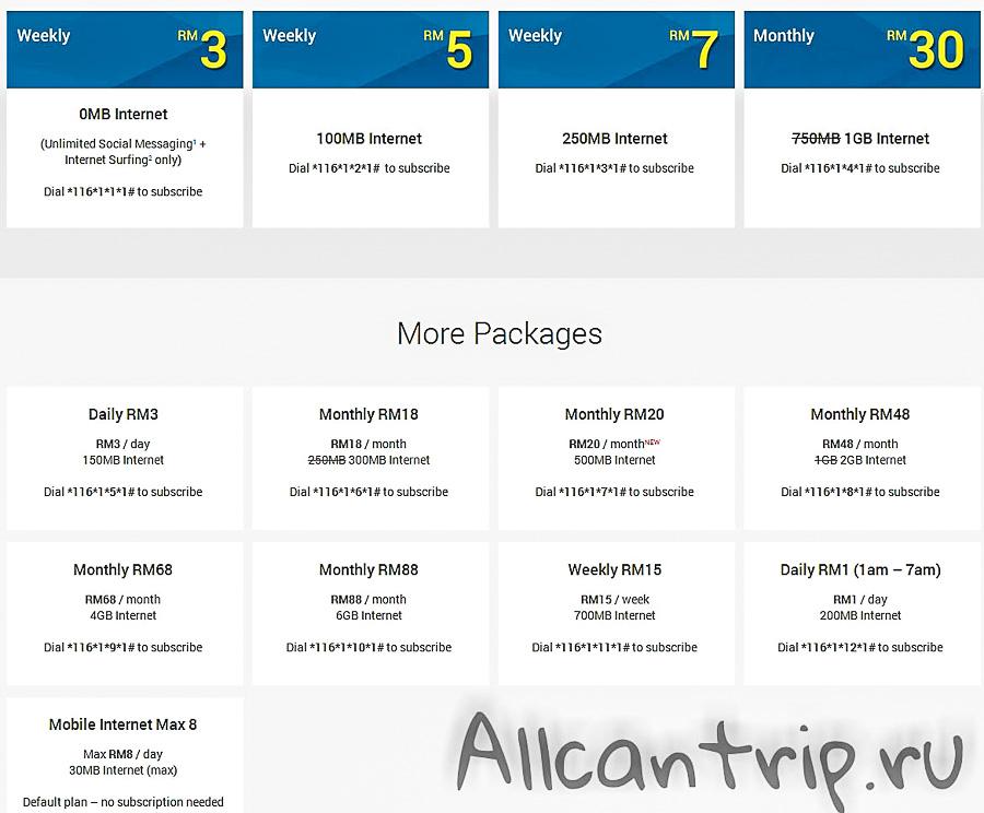 Пакеты мобильного интернета DiGi в Малайзии