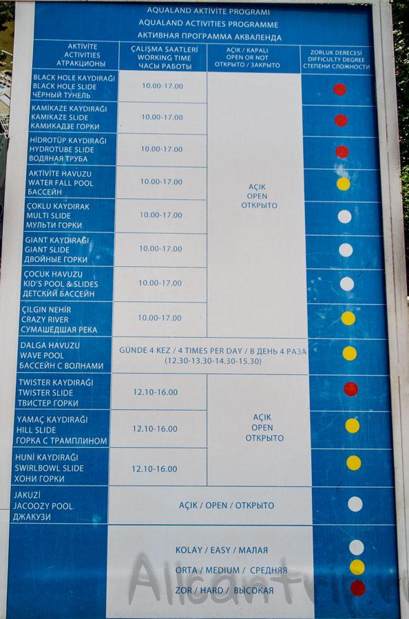 какие горки есть в аквапарке Анталии