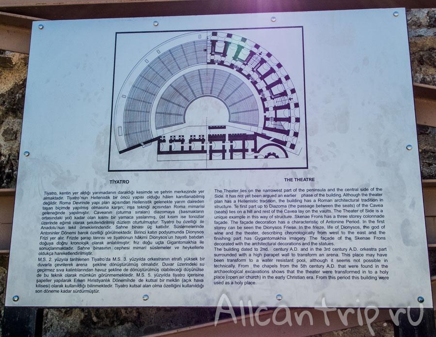 история античного театра Сиде