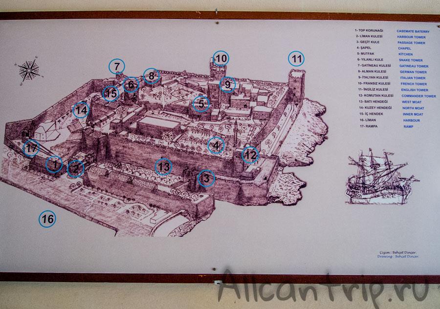 крепость в бодруме