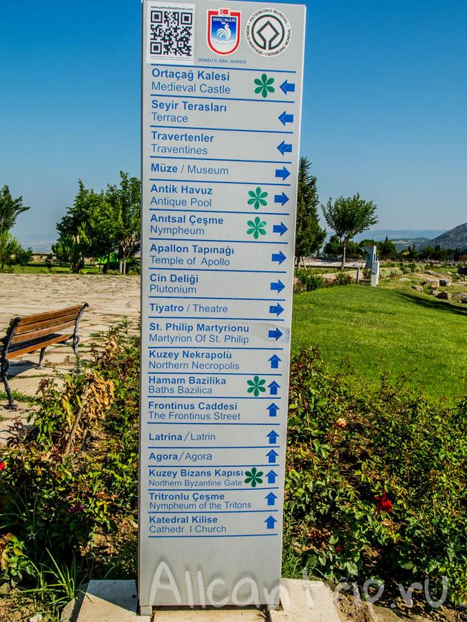 схема расположения в Иераполисе