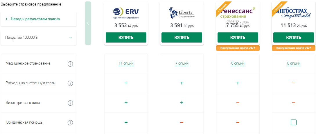 Сравнение страховок instore.travel